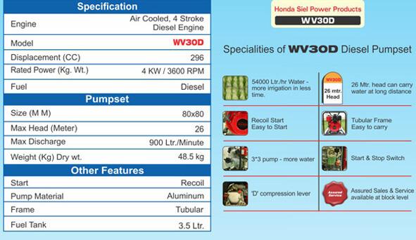 WV30D-spes